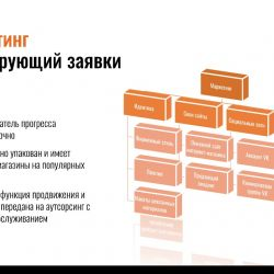 Готовый бизнес по цене квартиры с доходом 200000 р 5