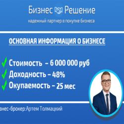 Арендный бизнес на Северо-Западе Москвы 2