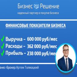 Арендный бизнес на Северо-Западе Москвы 3