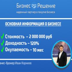 Действующий арендный бизнес в ТРЦ в центре Москвы 4