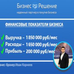 Магазин товаров для дома и косметики в Новомосковском округе 5