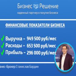 Прибыльный субарендный бизнес в районе Очаково 3