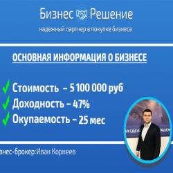 Магазин товаров для дома и косметики в Новомосковском округе 4