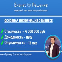 Прибыльный субарендный бизнес в районе Очаково 2