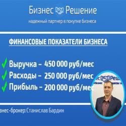 Магазин хозяйственных товаров на Северо-Западе Москвы 4