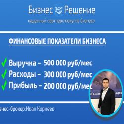 Действующий арендный бизнес в ТРЦ в центре Москвы 5