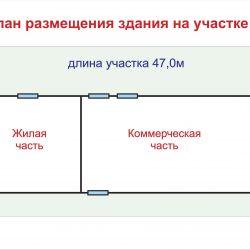 Здание с арендаторами в Краснодаре 6