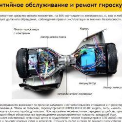 Интернет-магазин гироскутеры + 2 домена 4
