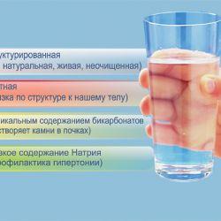 Завод бутилированной воды с доставкой 3