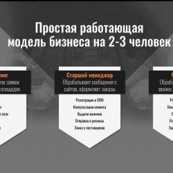 Готовый бизнес по цене квартиры с доходом 200000 р 3
