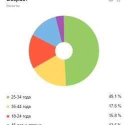 интернет-магазин Шин и дисков 2