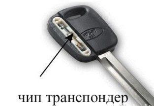 Чип-ключи для авто